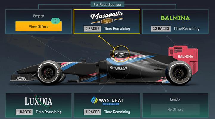 경기용 F1 슈퍼카